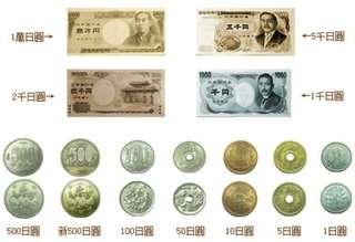 散紙硬幣 旅行用 日圓