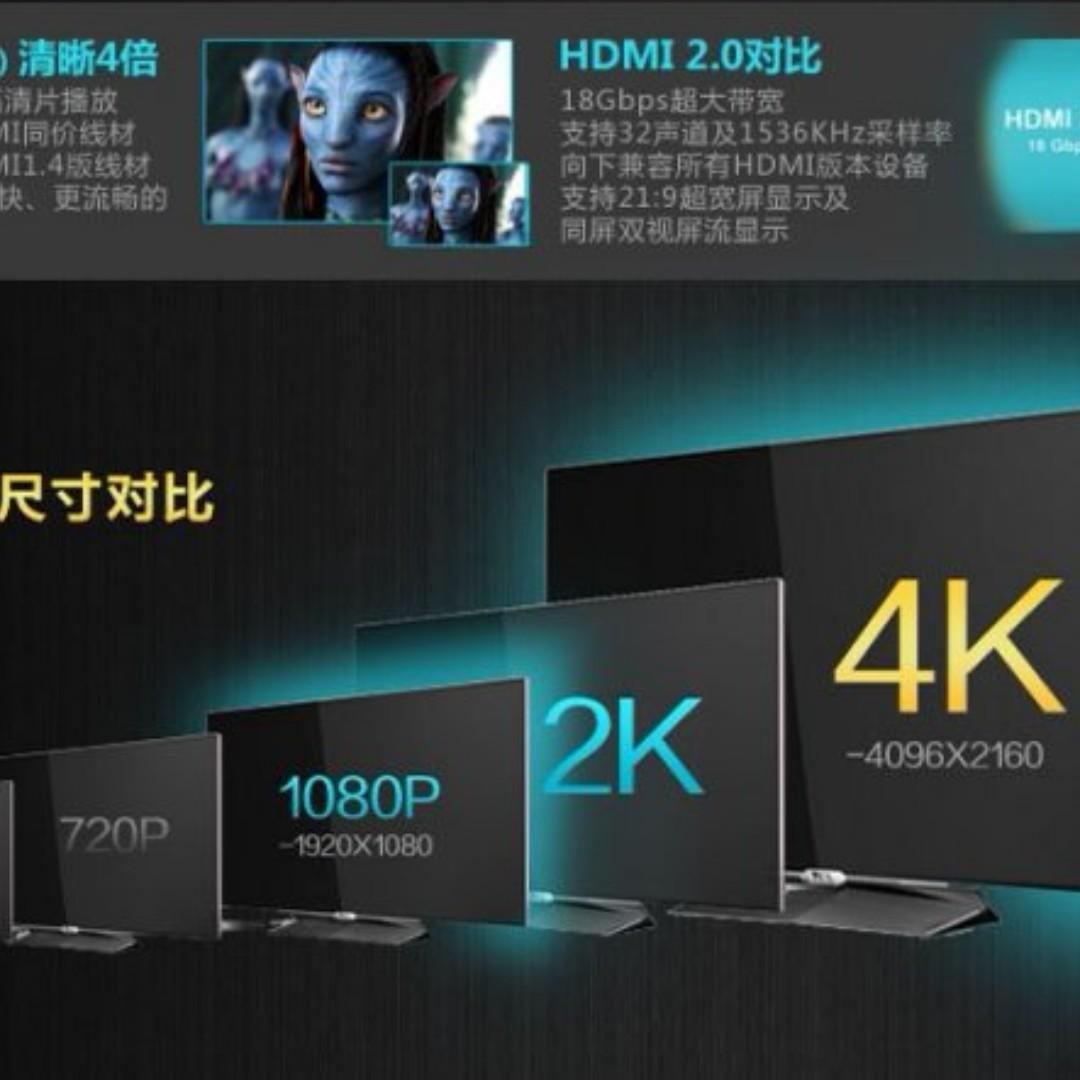 豐原專區→全新款 4K高階扁形HDMI公-HDMI公訊號線畫質清晰 支援2.0版 3米3M 台中豐原