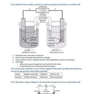 Concise IB Chemistry (SL) Notes