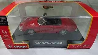 Alfa Romeo Toy car