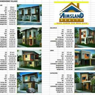 Cheapest Townhouse near in quezon city