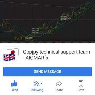 group signal dan analisis forex