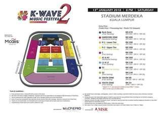 K-wave 2 in KL S1