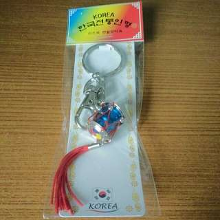 Keychains from korea