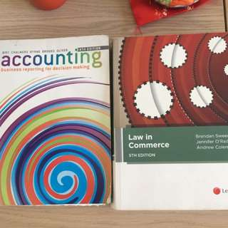 Financial Accounting & Commercial Law