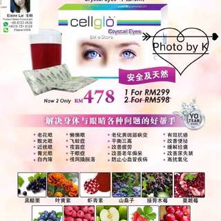 Cellglo Products