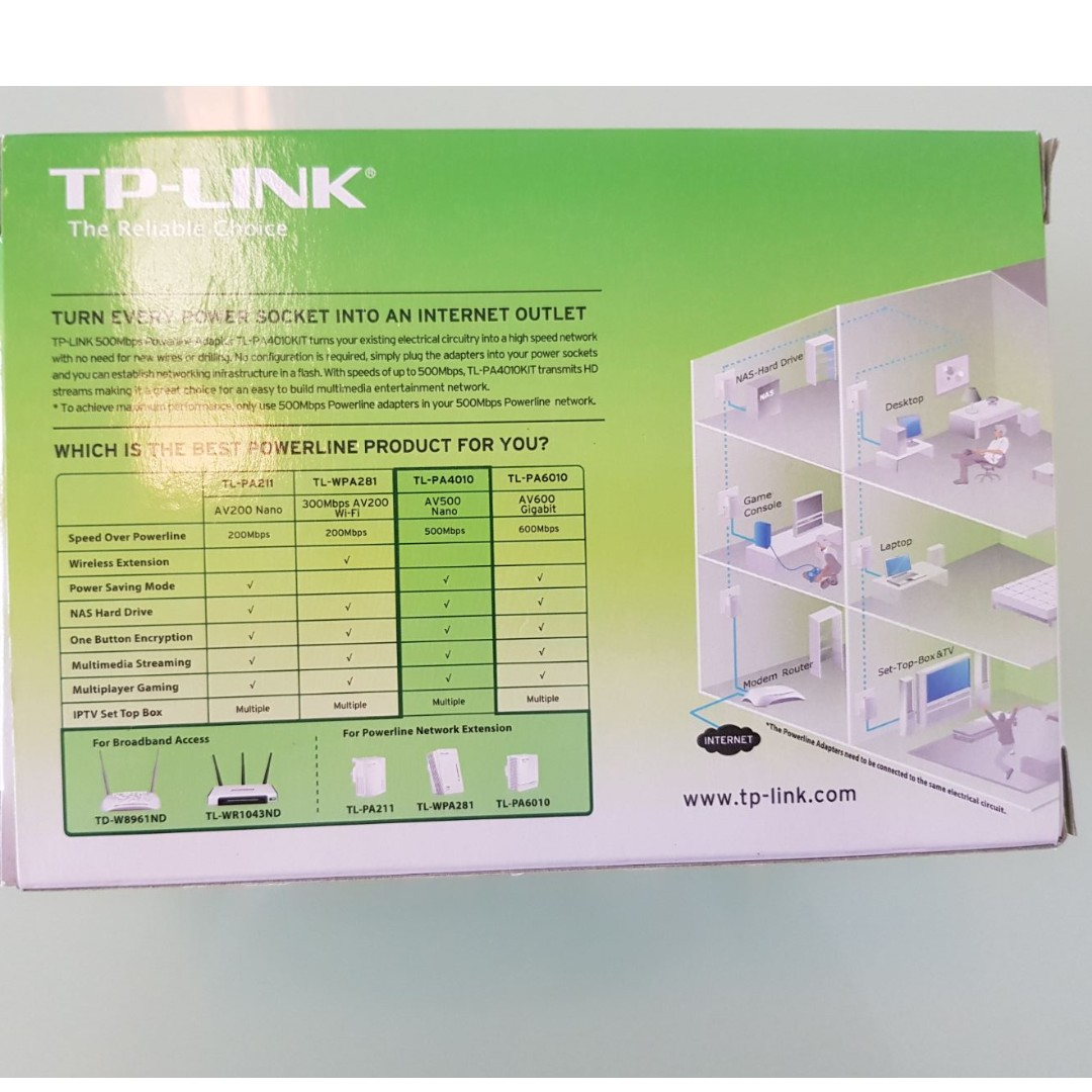 Tp Link Av500 Nano Powerline Adaptor Starter Kit White Bnib Tplink Diagram Electronics Computer Parts Accessories On Carousell