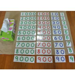 Montessori large number cards