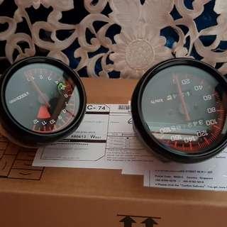Customised of Rxz meter