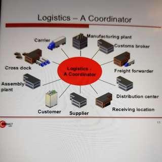 Freight and destination coordinator