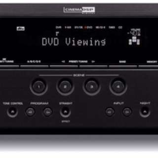 Yamaha Sound System Model: RX-V365