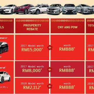 Honda 2018 Promotion. Trade in accept .. high value for money