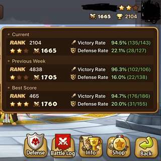 WTT summoner war account