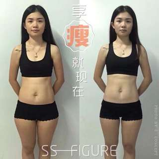 SS Figure