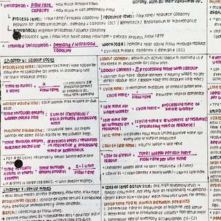Cheat Sheet / Notes: Operations Management