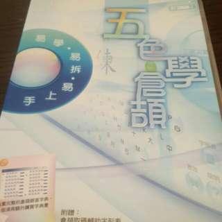 五色學倉頡M操作指南版權©2008科德技術服務公司