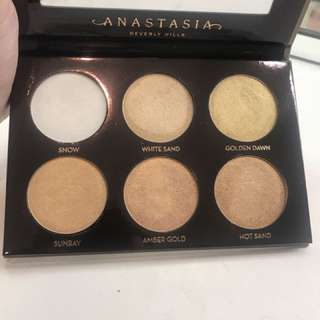 Anastasia ultimate glow kit