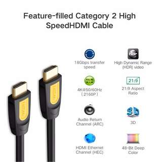 [ SOLD ] HDMI Ver. 2.0 4K HD Cable