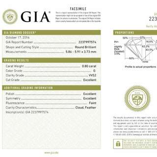 GIA鑽石 0.80ct