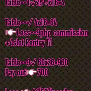 OnPal - 25¢ Turn 700php