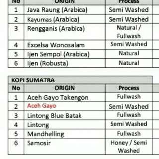 Kopi Nusantara