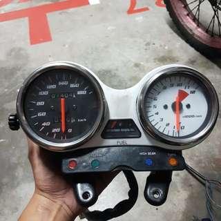 Rxz meter (Local)