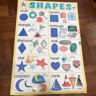 Educational wall chart - shapes