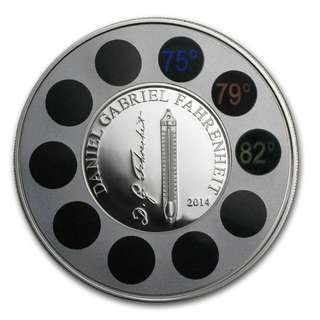 Thermometer coin