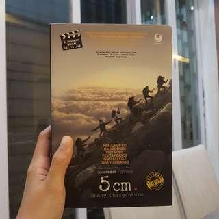 5 cm. (Cover film)