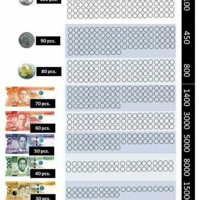 peso sense ipon challenge coin bank design amp craft