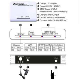 SURECOM SR-112 simplex repeater Controller with YAESU VX-7R Cable