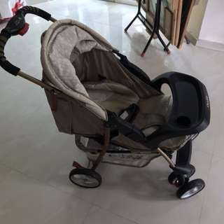 One-hand fold Stroller