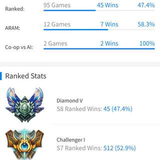 League of boosting
