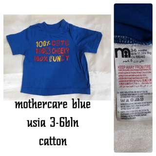 MOTHERCARE BLUE