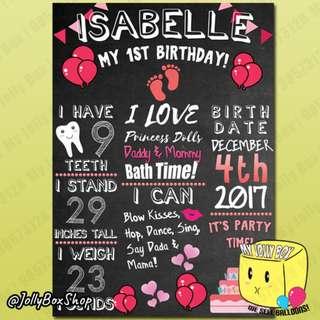 Chalkboard Display - Happy Birthday Display Board For Kids - Little Girl Version - A1 Foam Board