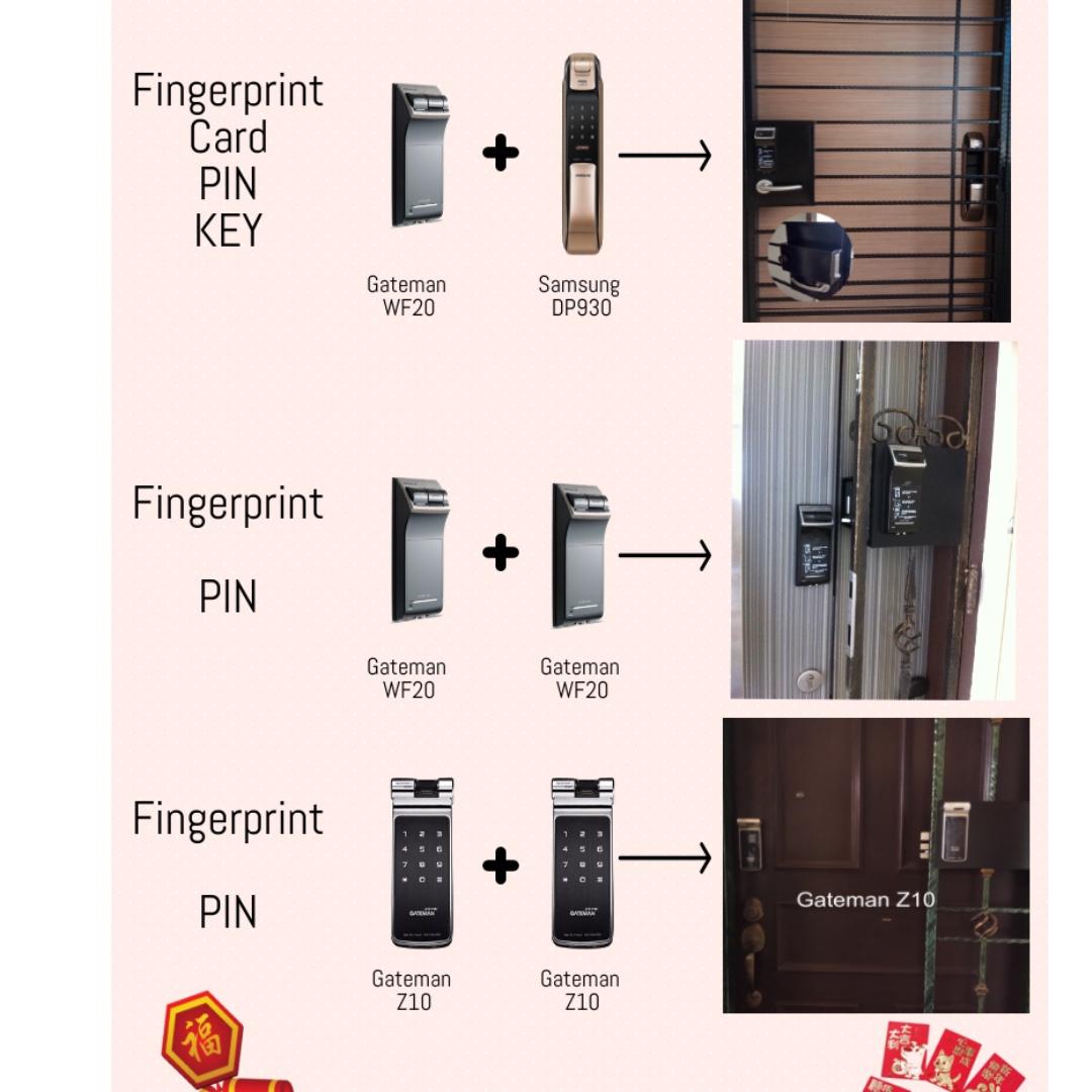 CNY Promotion - Smart Digital Door Lock for Door & Gate from