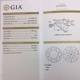 GIA 證書石 裸鑽 1.00ct F Colour VS2