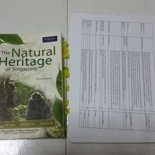 GES1021/SSS1207 : The Natural Heritage of Singapore
