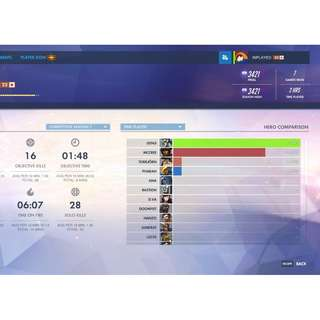 Overwatch account for sale
