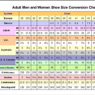 Shoes Measurement Chart