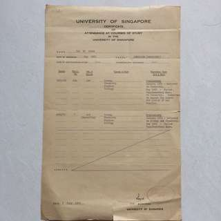 Vintage Old Document - Old 1961 University Of Singapore Certificate of Attendance