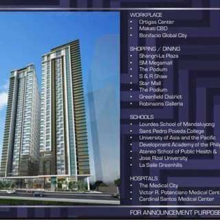 Pre Selling Condominium in Shaw Blvd Mandaluyong City