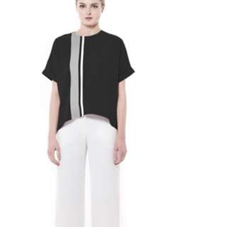 Collate the label contrast panelled top