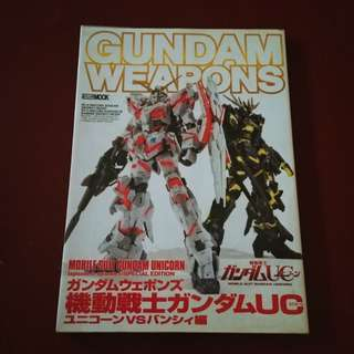 Gundam Weapons Mobile Suit Gundam Unicorn