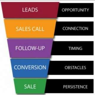 Business Data Leads