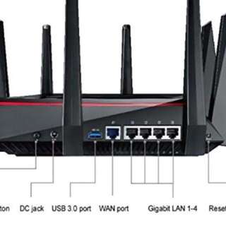 ASUS AC5300 Wireless Tri-Band
