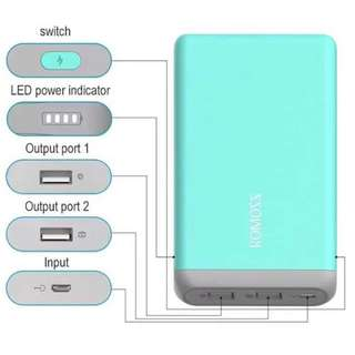 Romoss Original Powerbank