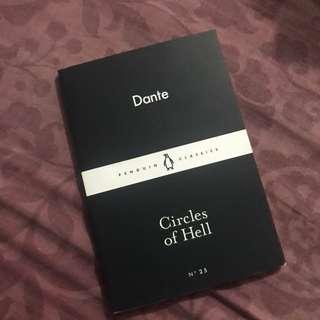 Summary of dante's Inferno