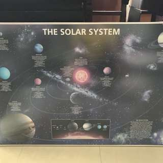 Old solar system picture