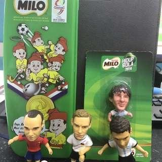 Milo Milo Milo
